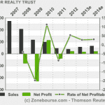 Arbor Realty Trust, Inc. : Announces Pricing of Public Offering of Common Stock